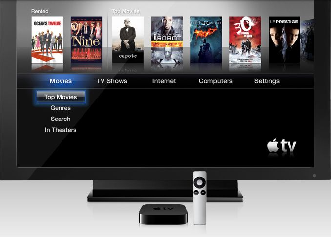 apple-tv-sans-4K