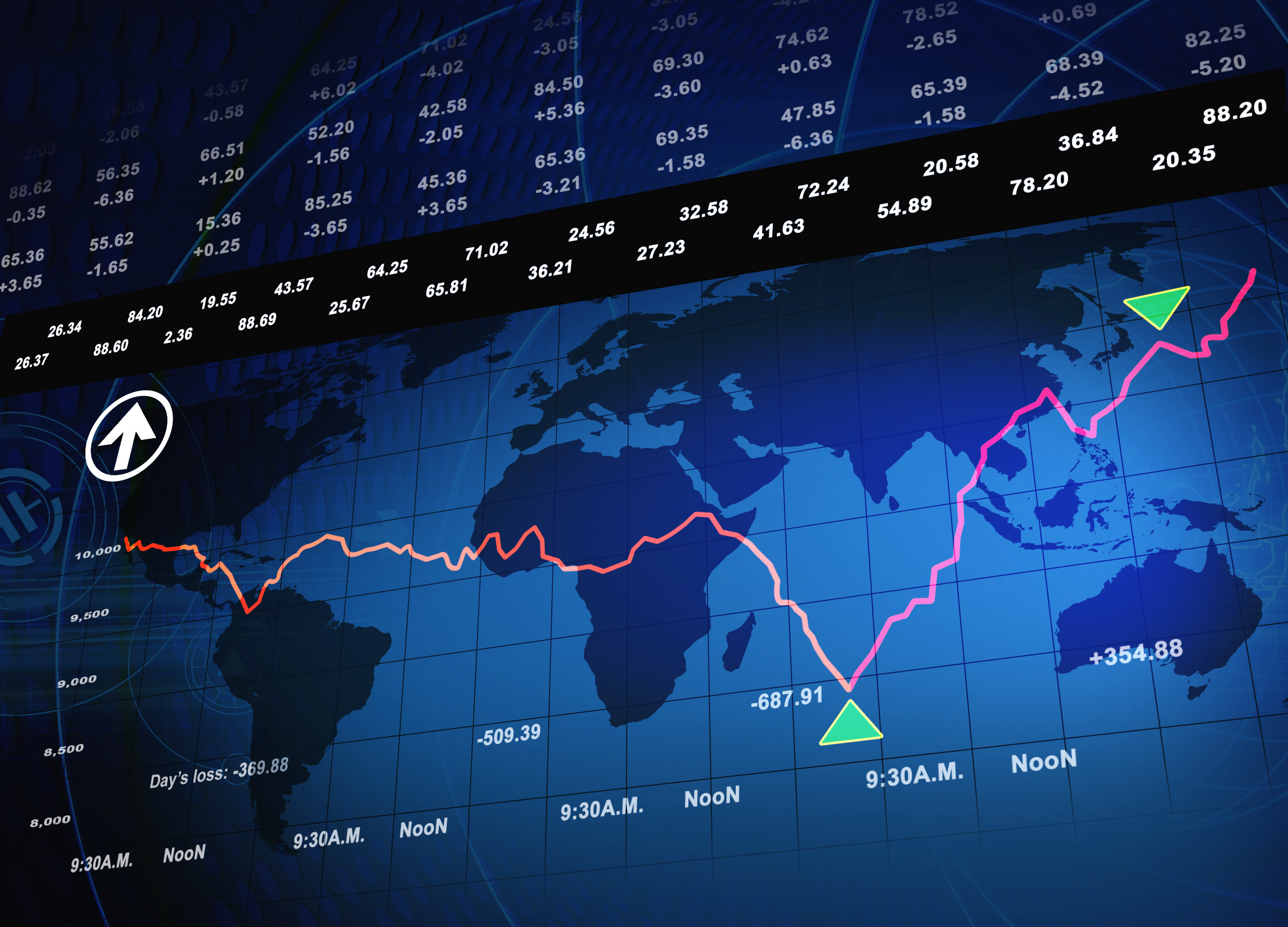 International finance and capital markets finance