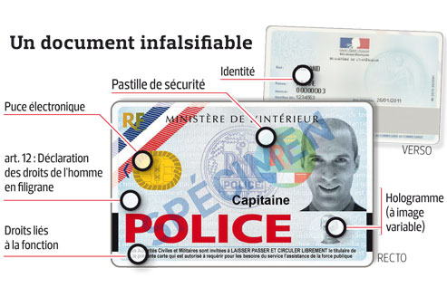 Carte Professionnelle Police Nationale.La Carte De Police Electronique Que Les Experts Vont Nous