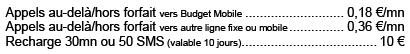 Budget Mobile tarifs