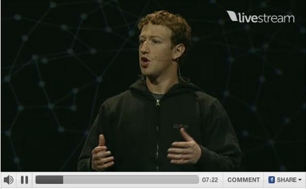 Marc Zuckerberg au f8