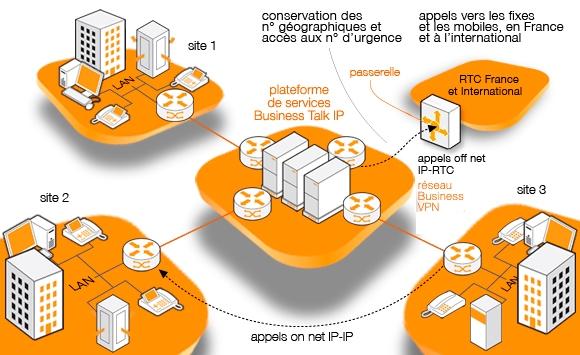 La téléphonie d'Orange Business Services passe à la HD