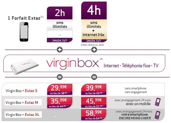 Virgin Mobile quadruple play