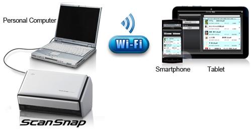 Fujitsu scanner ScanSnap Android