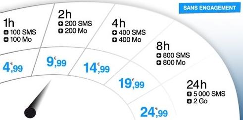 Zero Forfait Samsung Galaxy S3