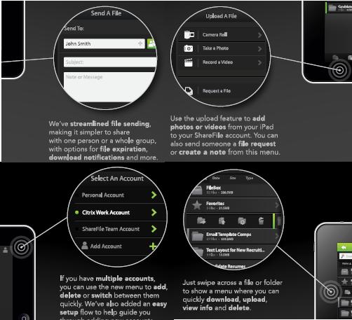 Citrix adapte ShareFile sur iPad