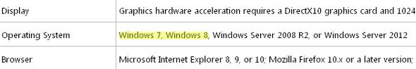 Office 2013 : Microsoft ne veut pas de Vista et XP
