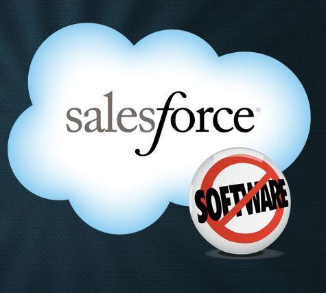 salesforce-logo-cloud