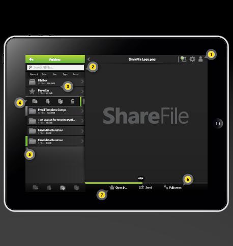ShareFile pour iPad