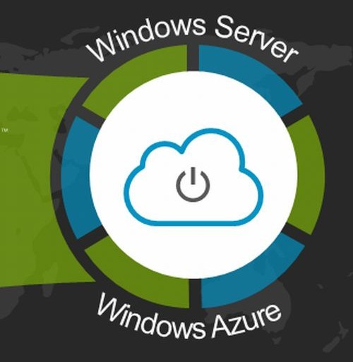windows-server-azure-cloud-microsoft