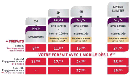 Virgin Mobile Extaz illimité Free Mobile