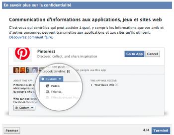 Facebook DPC confidentialité