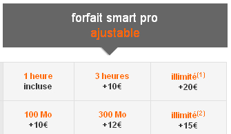 Orange Business Services Smart Pro forfait mobile