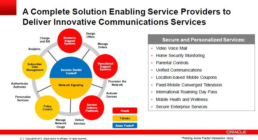 oracle-tekelec-solution-telecoms-reseaux
