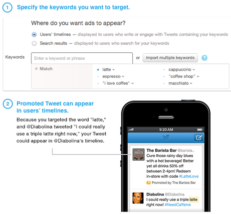Twitter publicité mots-clés