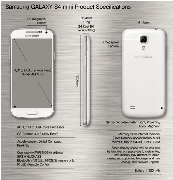 samsung-galaxy-S4-mini-specifications-techniques
