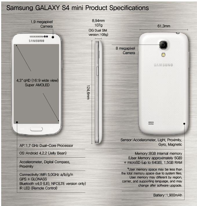 samsung-galaxy-S4-mini-specifications-techniques