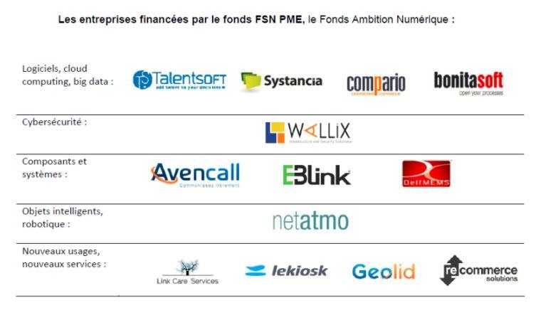 fsn-pme-portefeuille-societes-IT