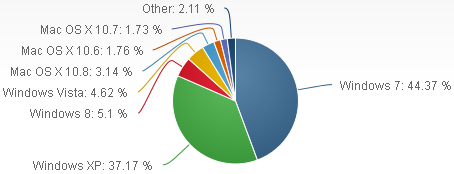net-applications-windows-8