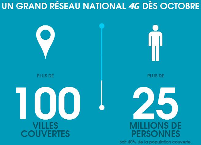 bouygues-telecom-4g-octobre