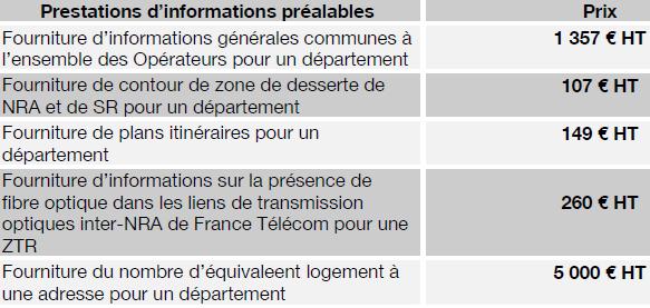 france-telecom-orange-concurrence