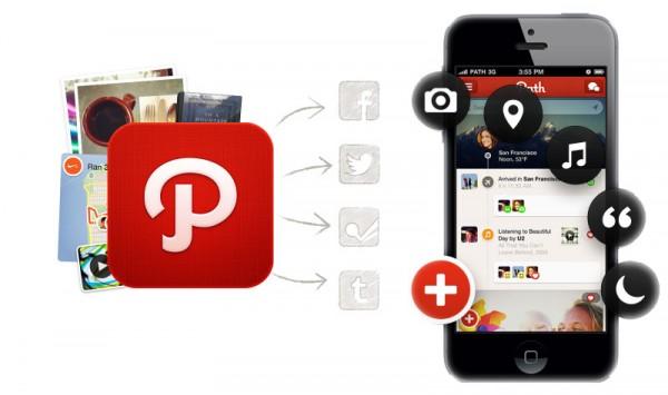 path-réseau-social-concept