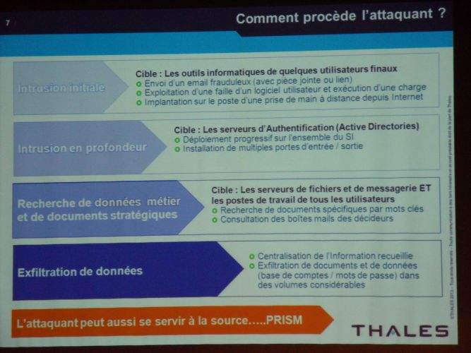 thales-comment-procede-attaquant