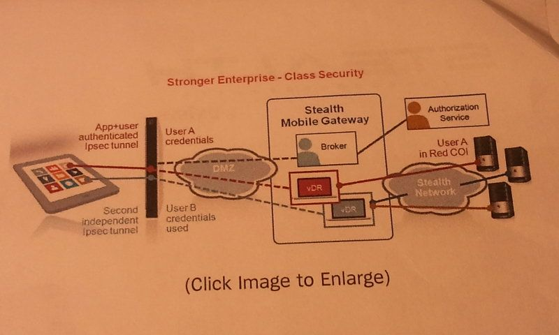 unisys-stealth-for-mobile-schema