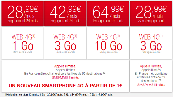 nrj-mobile-offres-4g