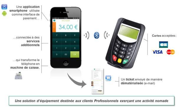 smart TPE Crédit Agricole