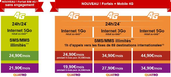 la-poste-mobile-forfaits-4g
