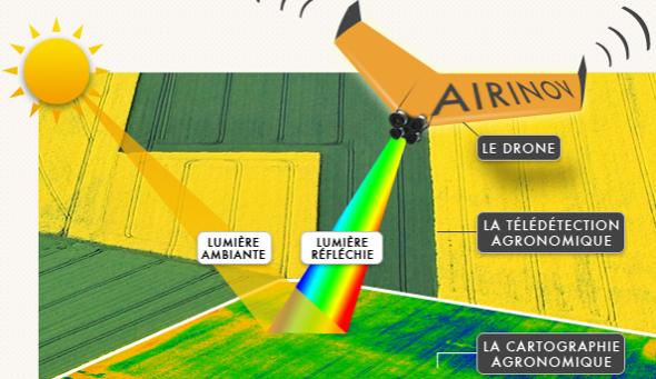 airinov-cartographie-agronomique