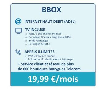 Bouygues-Telecom-News Bargains