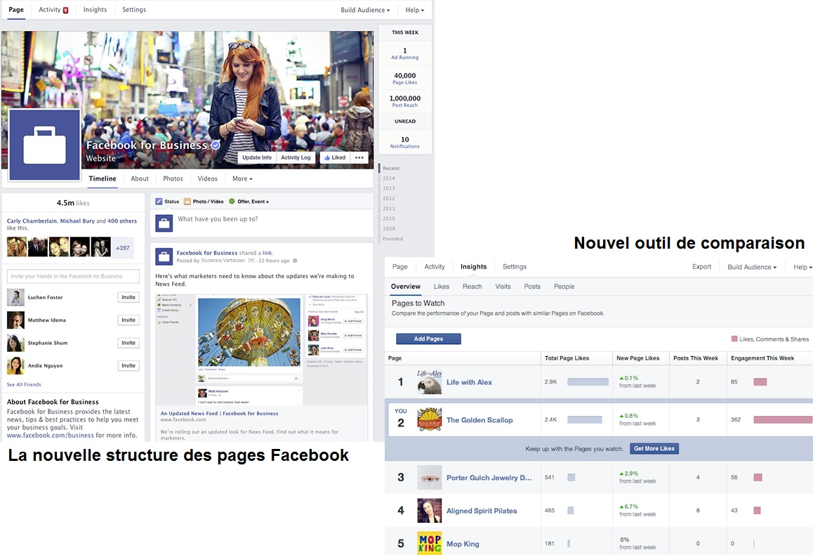 facebook-maj-pages