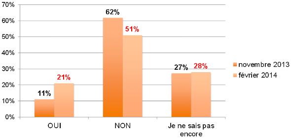 francais-abonnements-4g