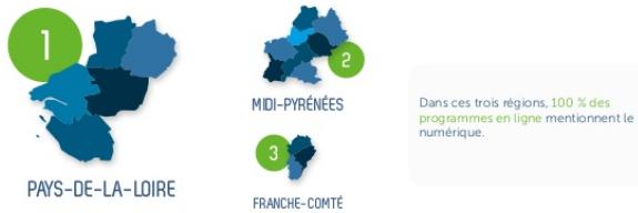 regions-numerique-municipales