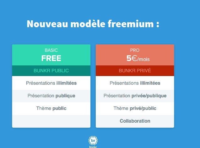 bunkr-nouveau-modele-fremium