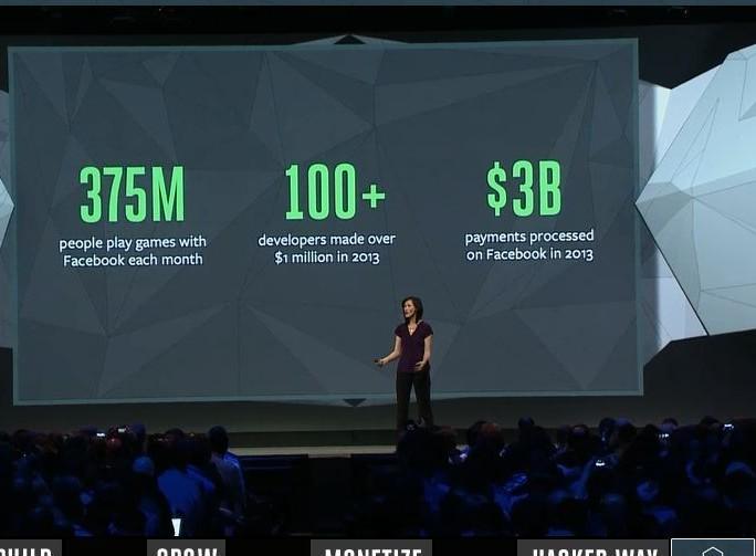 facebook-business-monetisation