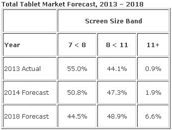 marche-tablettes-idc-2018