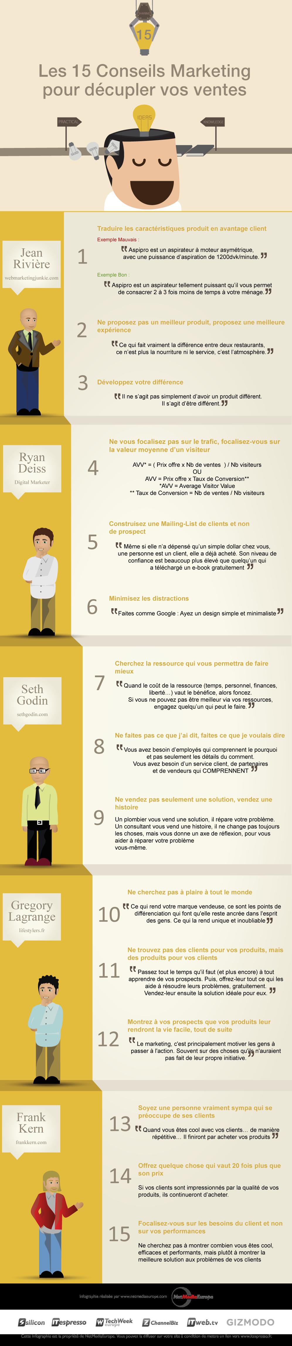 Infographie E-commerce - 15 conseils marketing pour faire décoller vos ventes