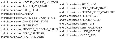 permissions-malware