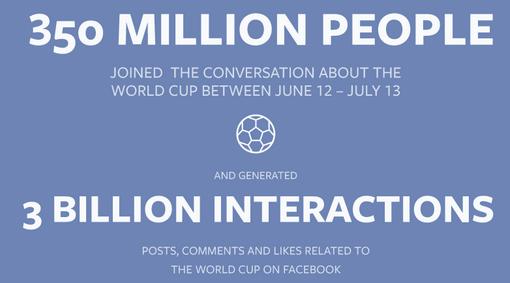 coupe-du-monde-facebook