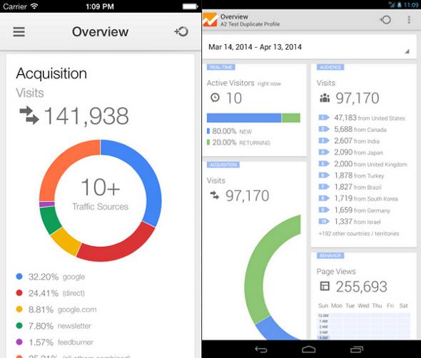 google-analytics-ios-android