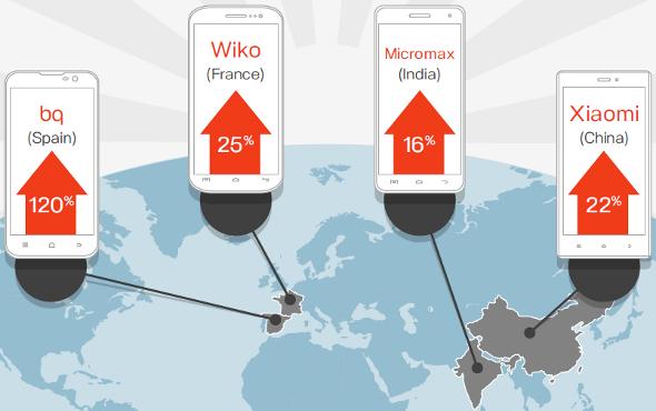 smartphones-vendeurs-locaux