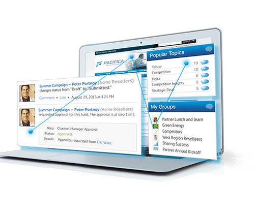 salesforce1-community-cloud