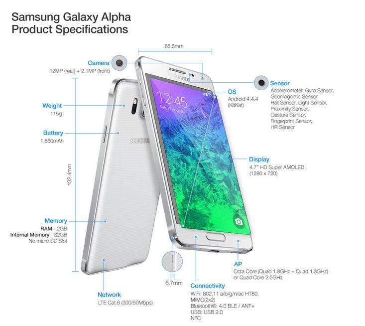 samsung-galaxy-alpha-specs