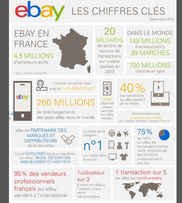infographie-ebay