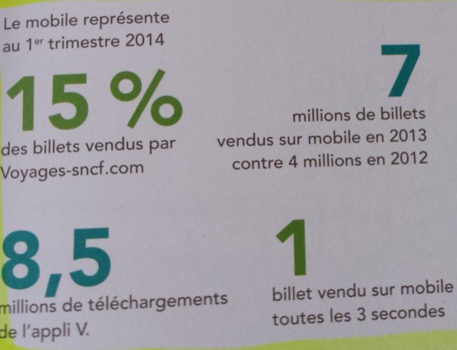 voyages-SNCF-m-commerce-4-chiffres