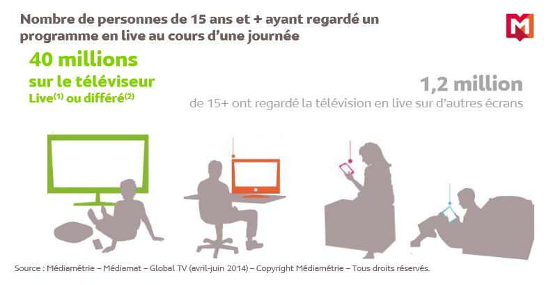 TV live-mediametrie4