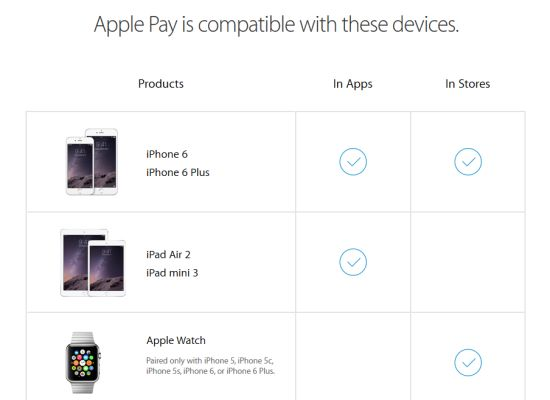 apple-pay-compatibilite-demarrage